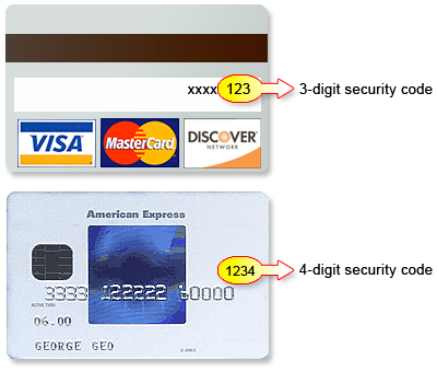 Credit Card CVV Code Location